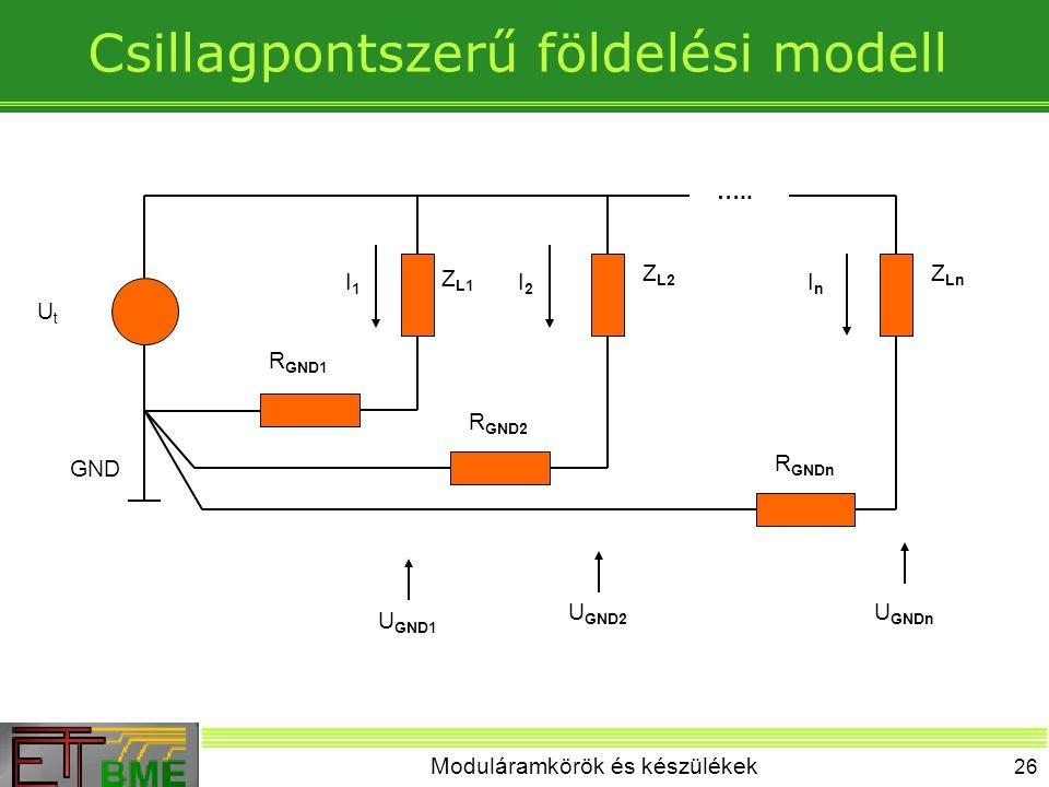 Csillagpontszerű földelési modell