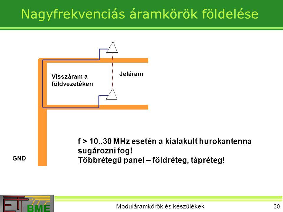 Nagyfrekvenciás áramkörök földelése
