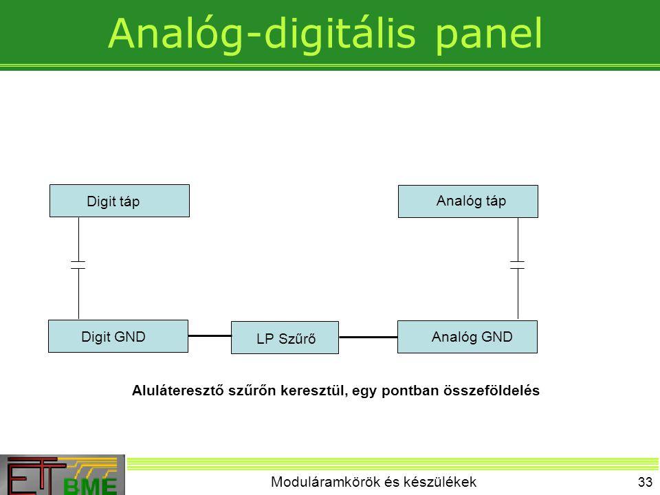 Analóg-digitális panel