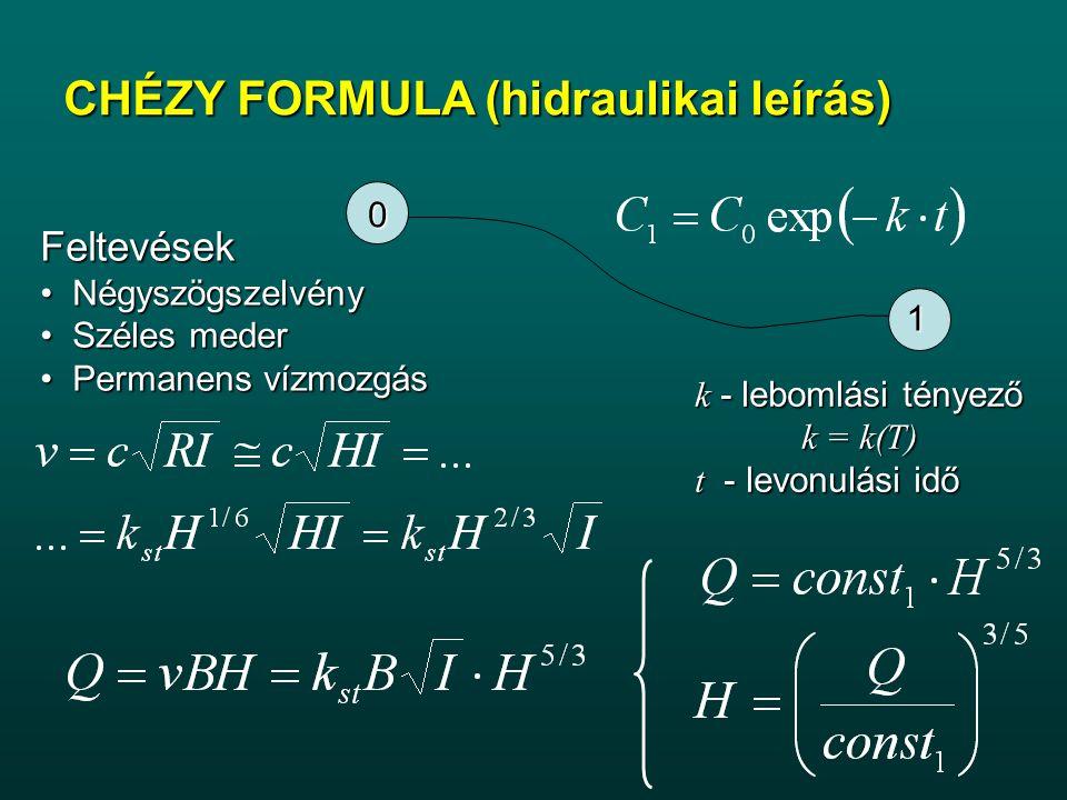 CHÉZY FORMULA (hidraulikai leírás)