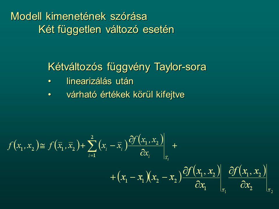Modell kimenetének szórása Két független változó esetén