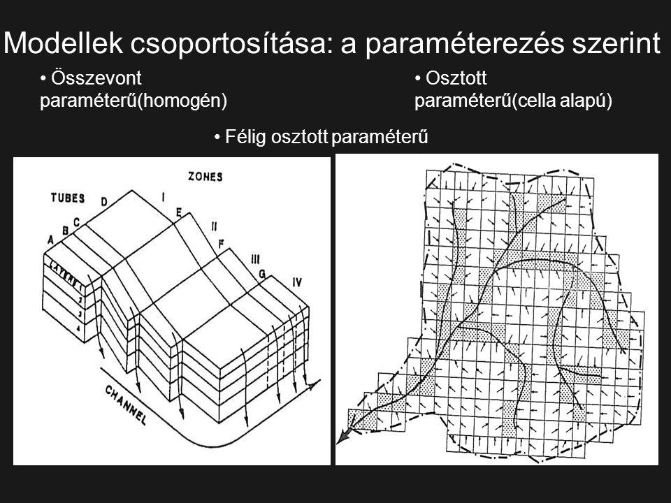 Modellek csoportosítása: a paraméterezés szerint