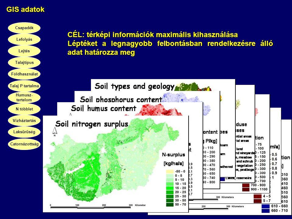 CÉL: térképi információk maximális kihasználása