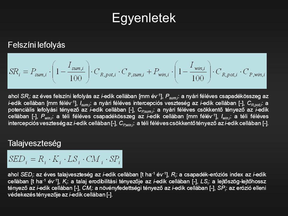 Egyenletek Felszíni lefolyás Talajveszteség