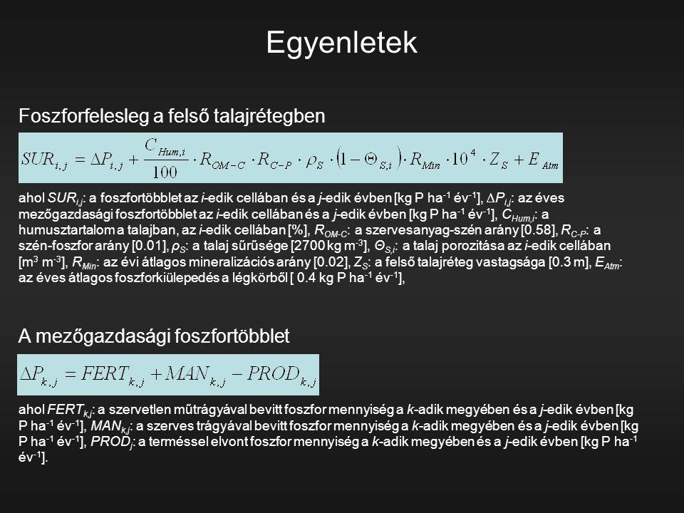 Egyenletek Foszforfelesleg a felső talajrétegben