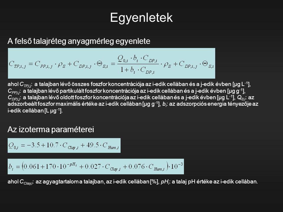 Egyenletek A felső talajréteg anyagmérleg egyenlete