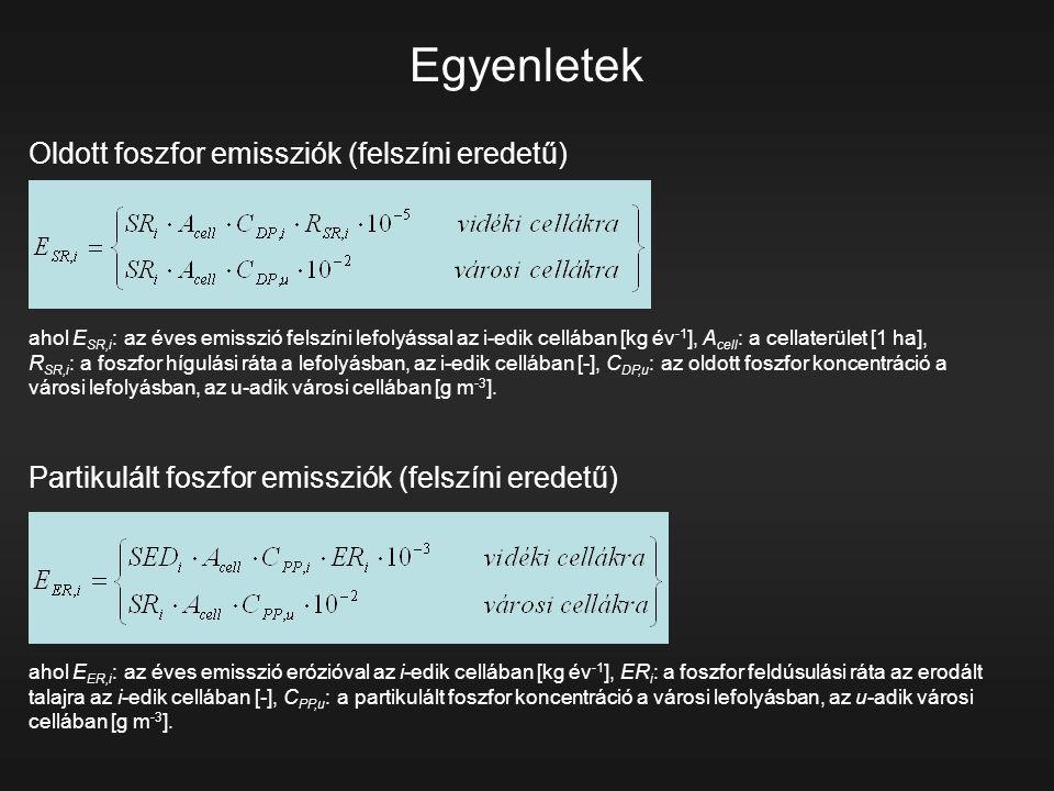 Egyenletek Oldott foszfor emissziók (felszíni eredetű)