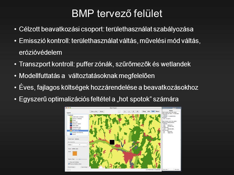 BMP tervező felület Célzott beavatkozási csoport: területhasználat szabályozása.