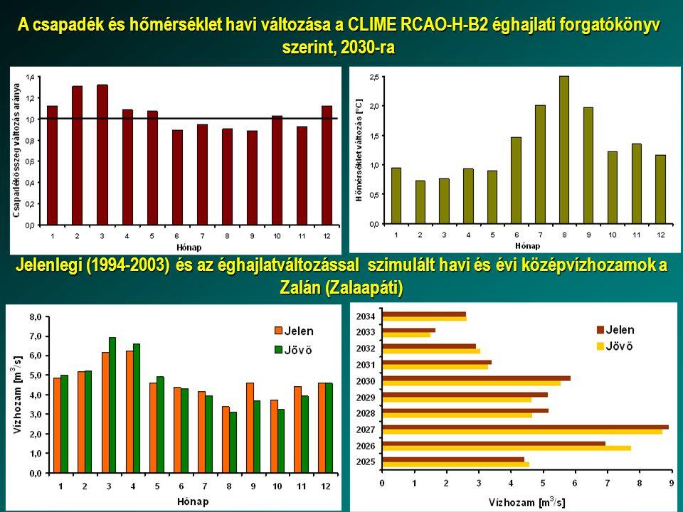 A csapadék és hőmérséklet havi változása a CLIME RCAO-H-B2 éghajlati forgatókönyv szerint, 2030-ra