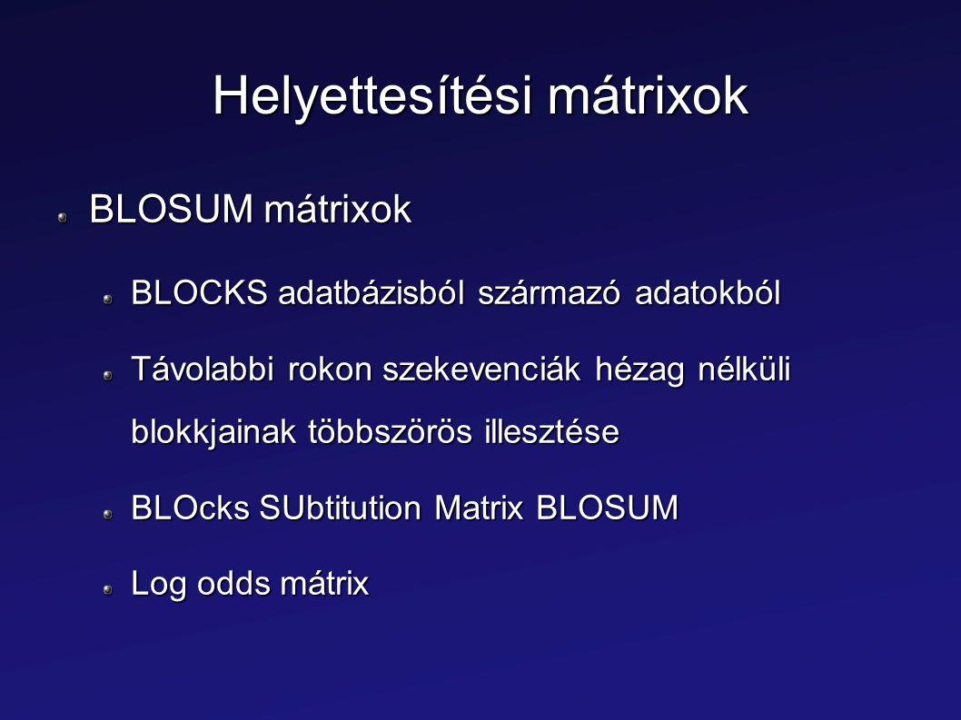 Helyettesítési mátrixok