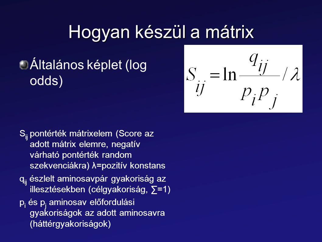 Hogyan készül a mátrix Általános képlet (log odds)