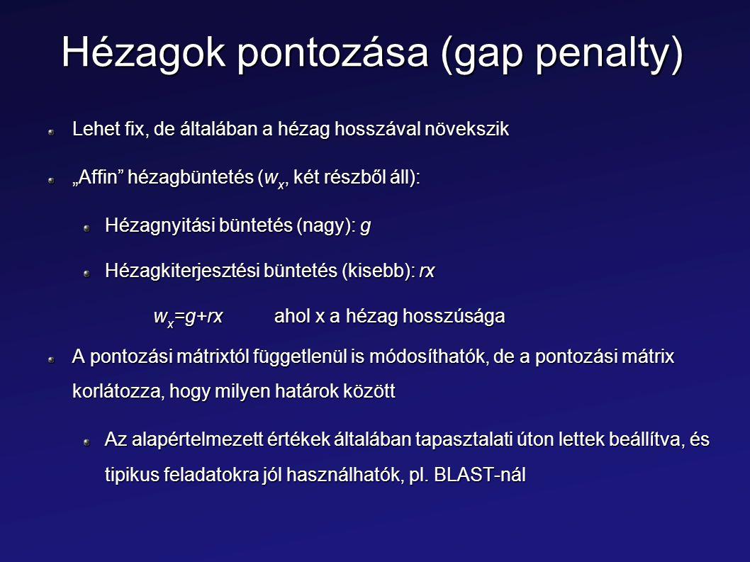 Hézagok pontozása (gap penalty)