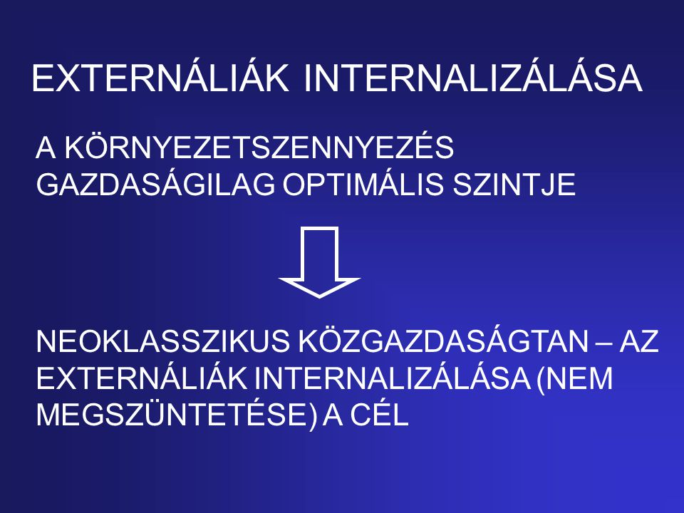 EXTERNÁLIÁK INTERNALIZÁLÁSA