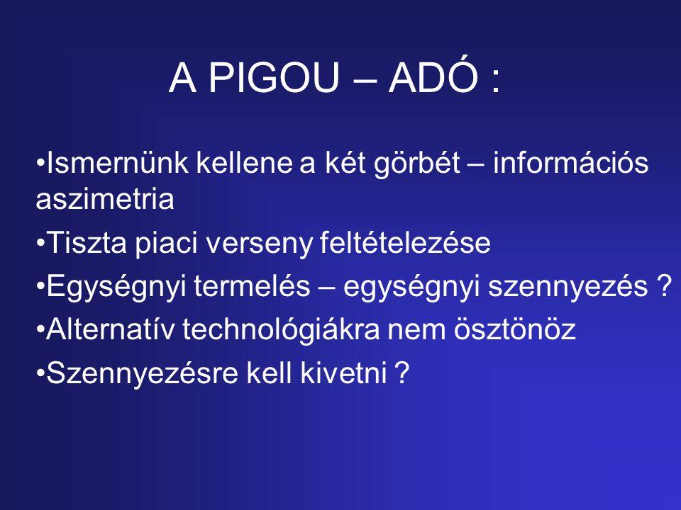 A PIGOU – ADÓ : Ismernünk kellene a két görbét – információs aszimetria. Tiszta piaci verseny feltételezése.