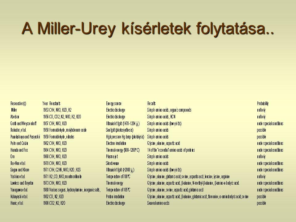 A Miller-Urey kísérletek folytatása..