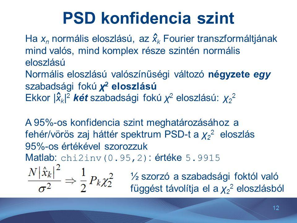 PSD konfidencia szint Ha xn normális eloszlású, az xk Fourier transzformáltjának mind valós, mind komplex része szintén normális eloszlású.