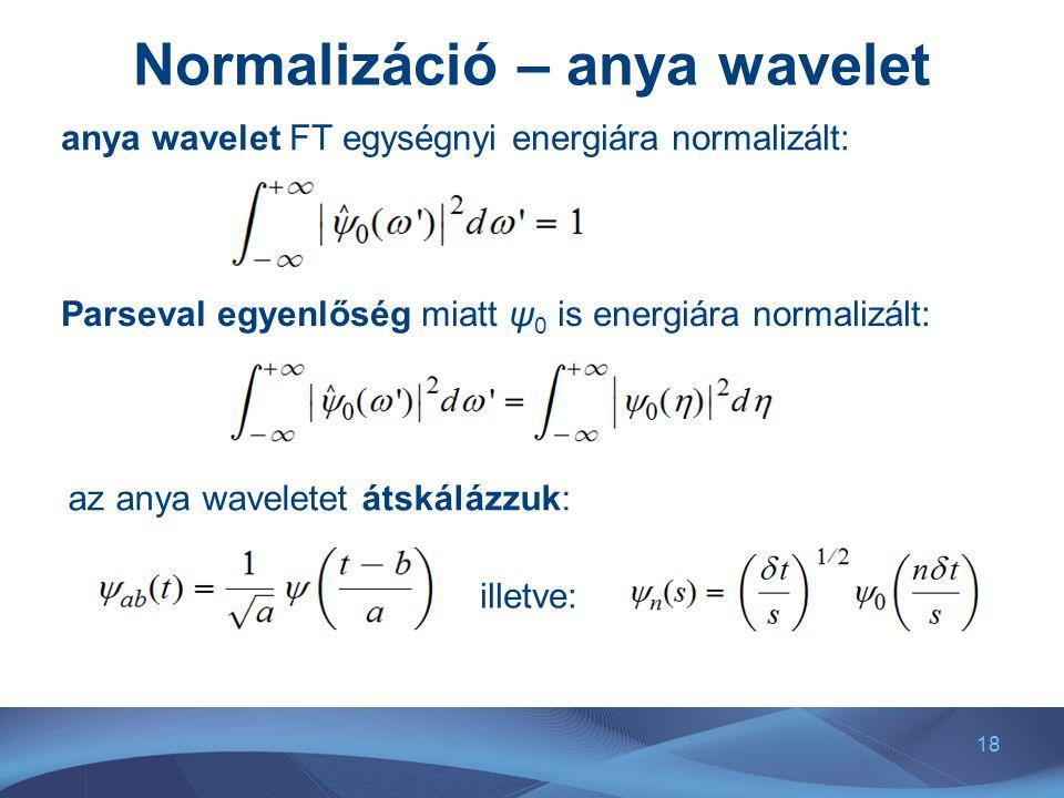 Normalizáció – anya wavelet