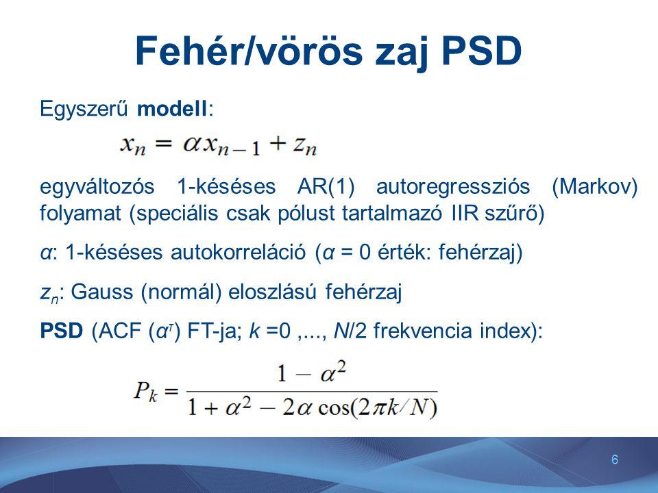 Fehér/vörös zaj PSD Egyszerű modell: