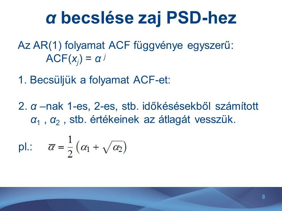 α becslése zaj PSD-hez Az AR(1) folyamat ACF függvénye egyszerű: