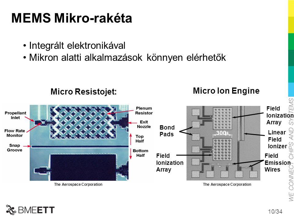 MEMS Mikro-rakéta Integrált elektronikával