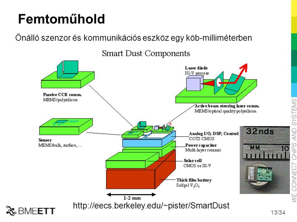 Femtoműhold Önálló szenzor és kommunikációs eszköz egy köb-milliméterben.