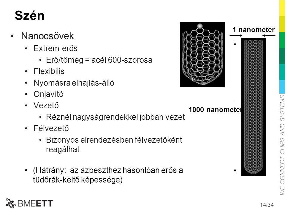 Szén Nanocsövek Extrem-erős Erő/tömeg = acél 600-szorosa Flexibilis