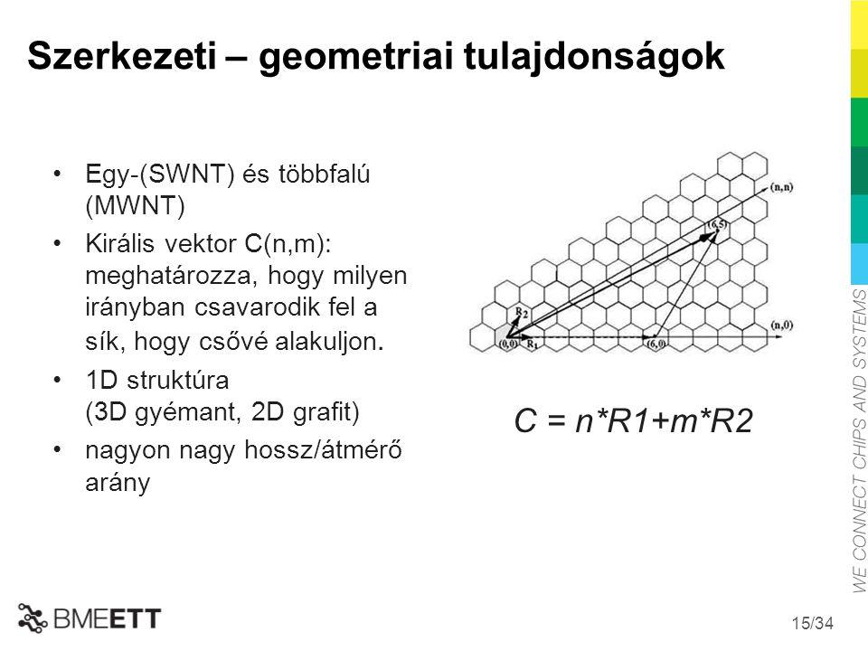 Szerkezeti – geometriai tulajdonságok