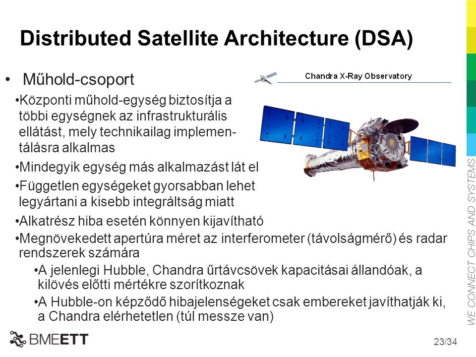 Distributed Satellite Architecture (DSA)