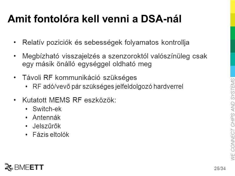 Amit fontolóra kell venni a DSA-nál