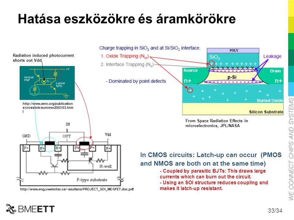 Hatása eszközökre és áramkörökre