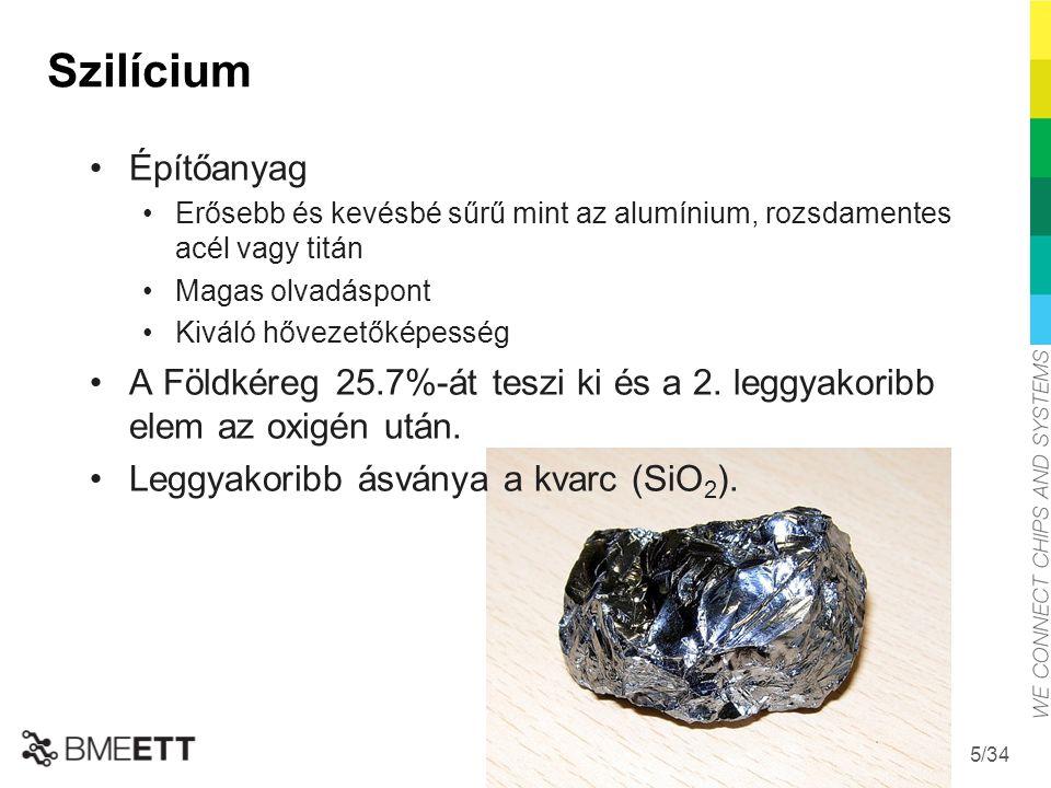 Szilícium Építőanyag. Erősebb és kevésbé sűrű mint az alumínium, rozsdamentes acél vagy titán. Magas olvadáspont.