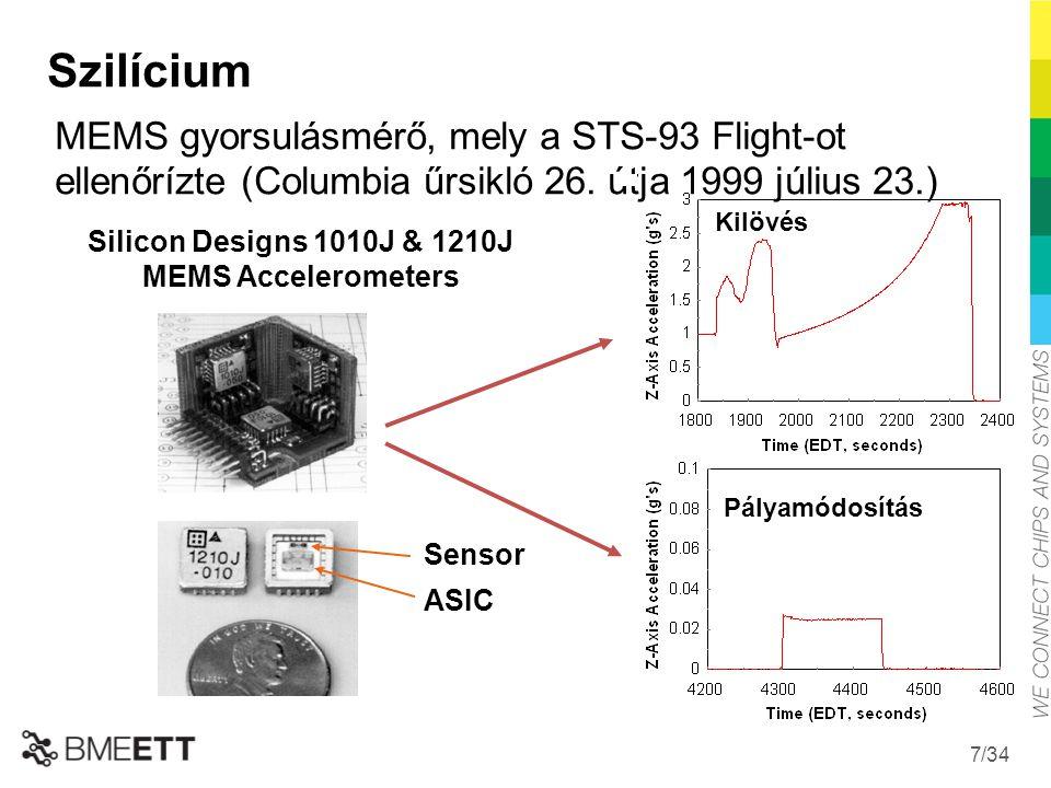 Szilícium MEMS gyorsulásmérő, mely a STS-93 Flight-ot ellenőrízte (Columbia űrsikló 26. útja 1999 július 23.)