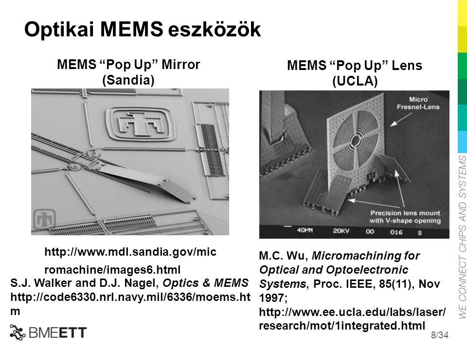 Optikai MEMS eszközök MEMS Pop Up Mirror MEMS Pop Up Lens (Sandia)