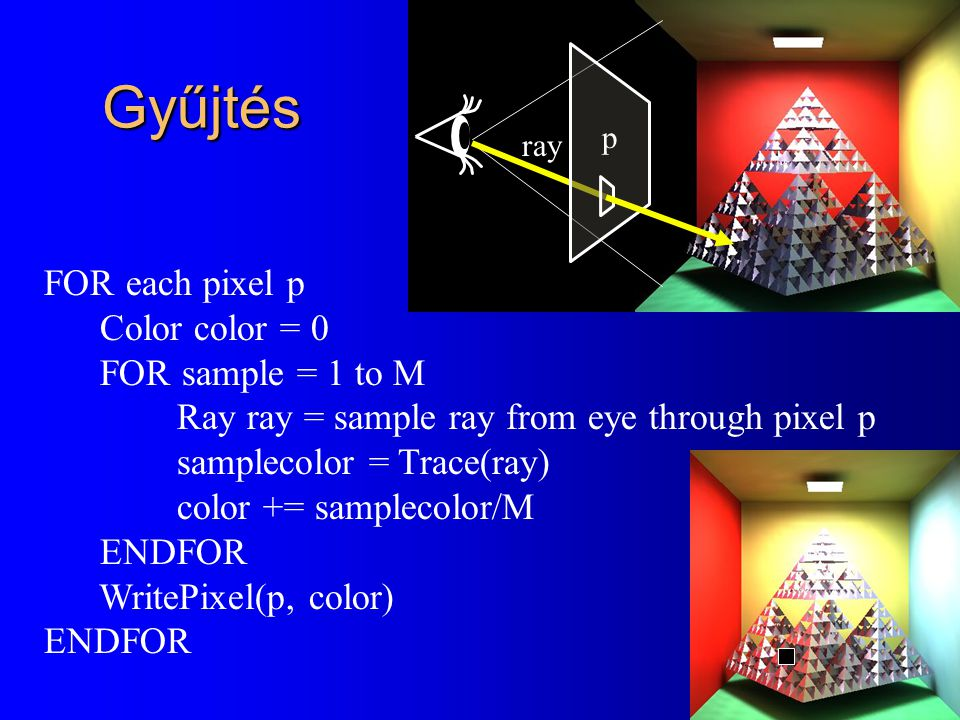 Gyűjtés FOR each pixel p Color color = 0 FOR sample = 1 to M