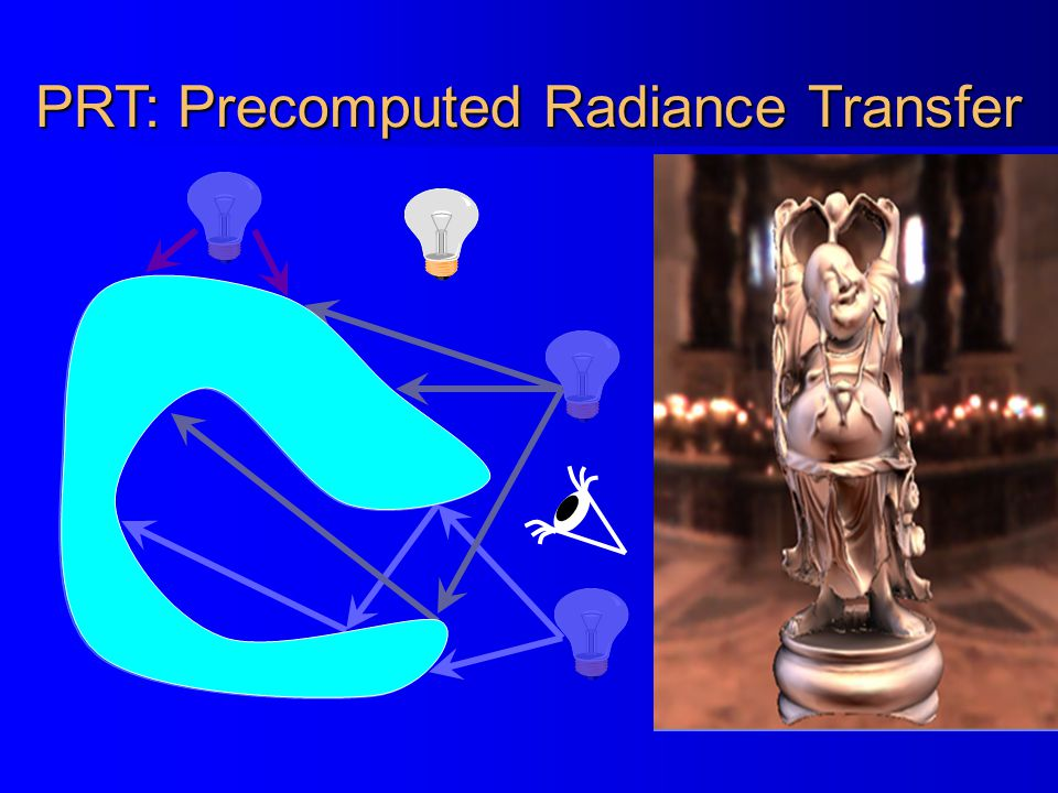 PRT: Precomputed Radiance Transfer