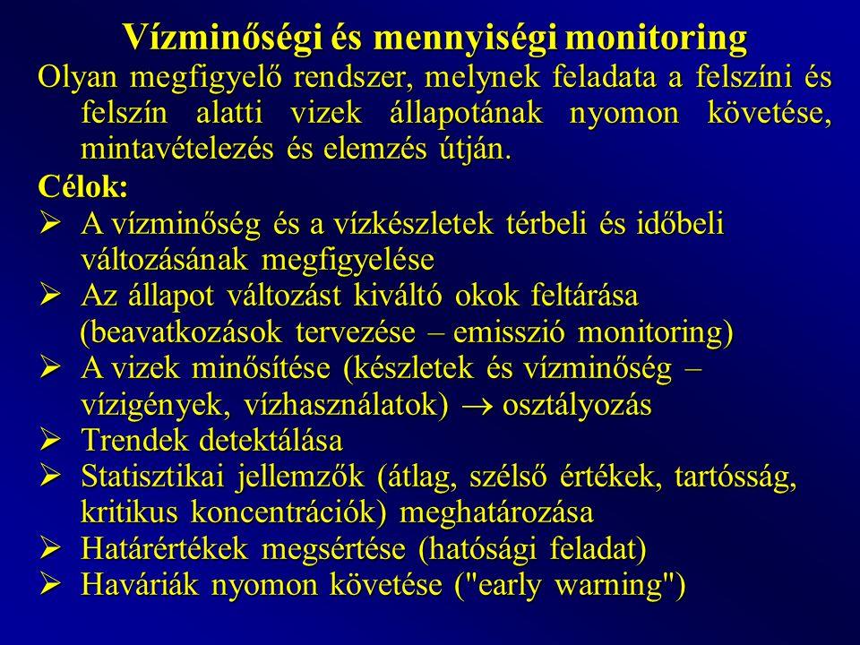 Vízminőségi és mennyiségi monitoring