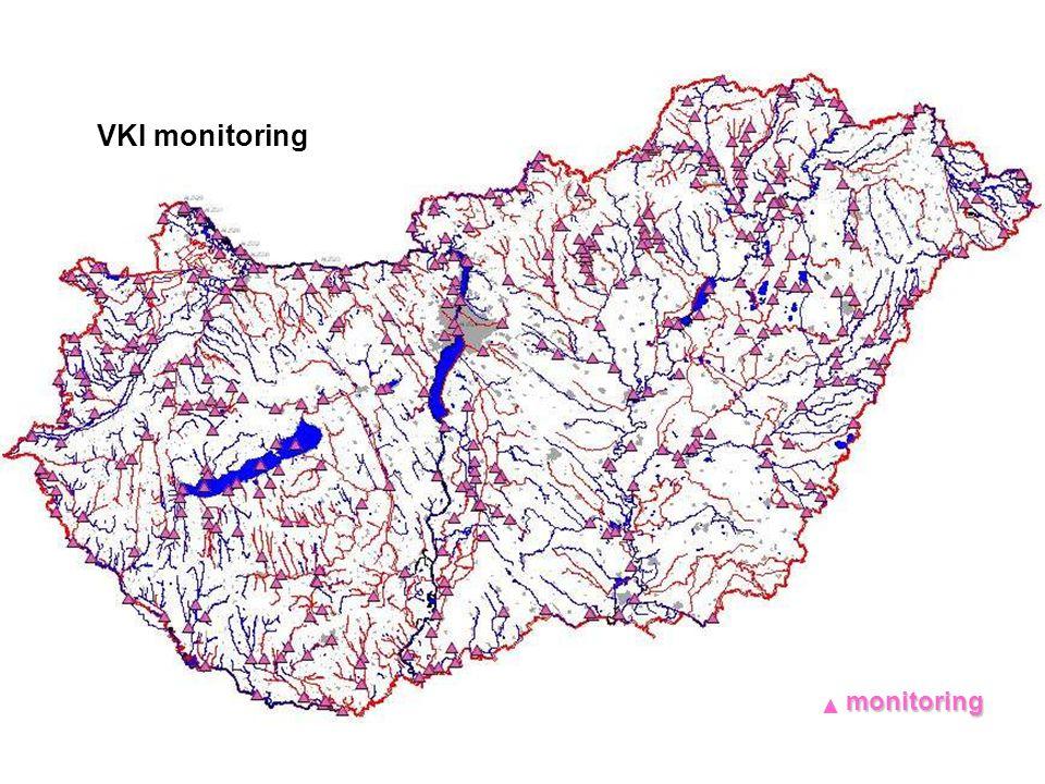 VKI monitoring monitoring