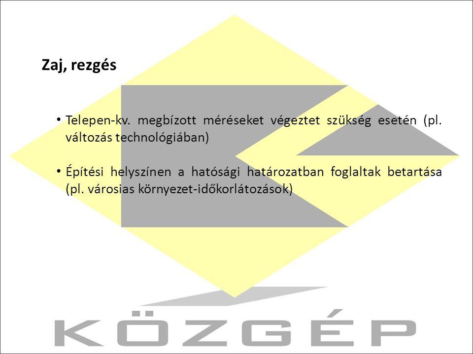 Zaj, rezgés Telepen-kv. megbízott méréseket végeztet szükség esetén (pl. változás technológiában)