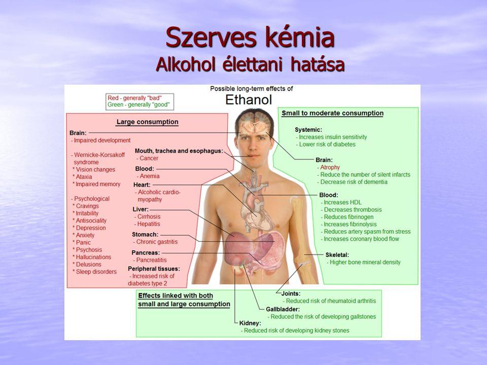Szerves kémia Alkohol élettani hatása
