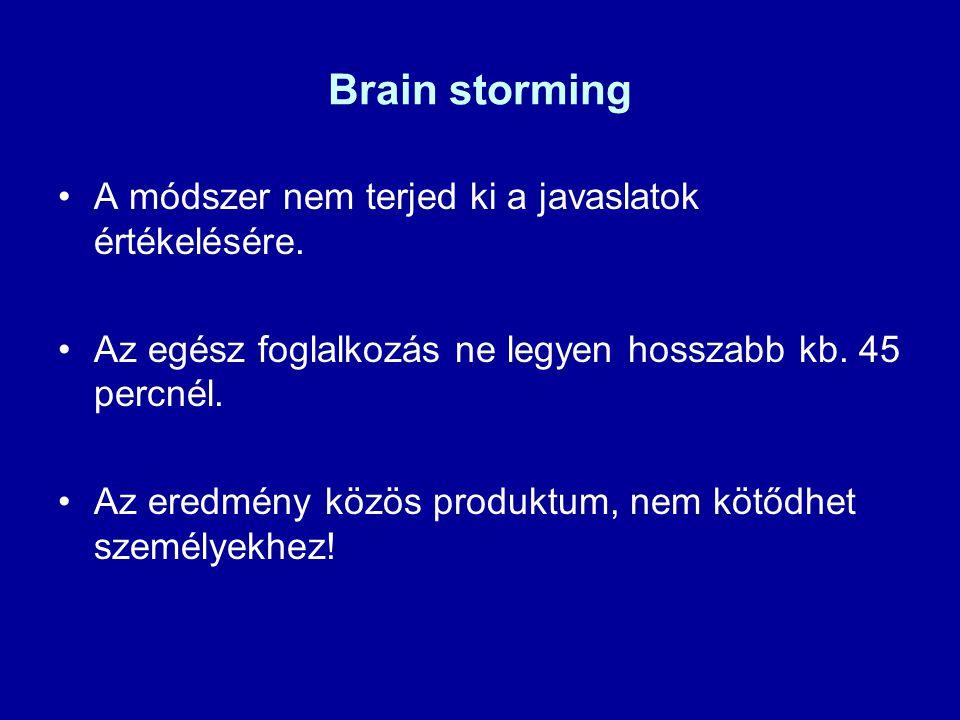 Brain storming A módszer nem terjed ki a javaslatok értékelésére.