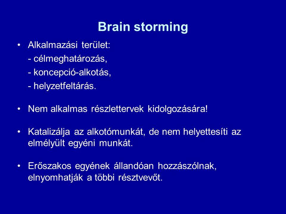 Brain storming Alkalmazási terület: - célmeghatározás,