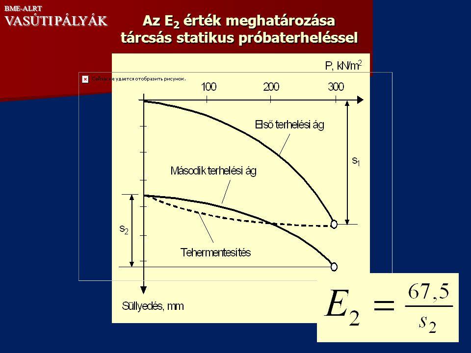 Az E2 érték meghatározása tárcsás statikus próbaterheléssel