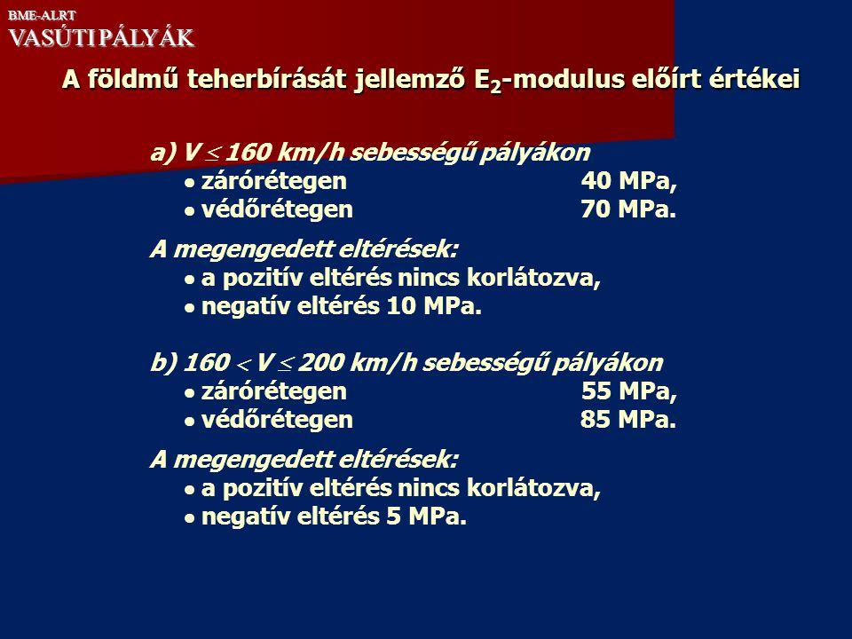 A földmű teherbírását jellemző E2-modulus előírt értékei
