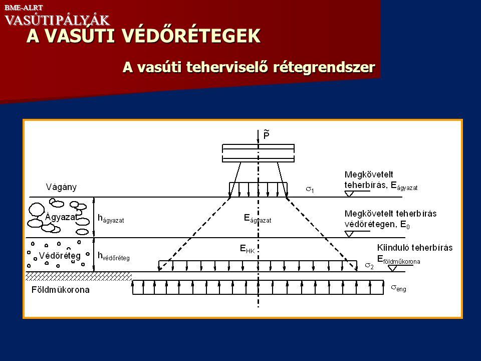 A vasúti teherviselő rétegrendszer