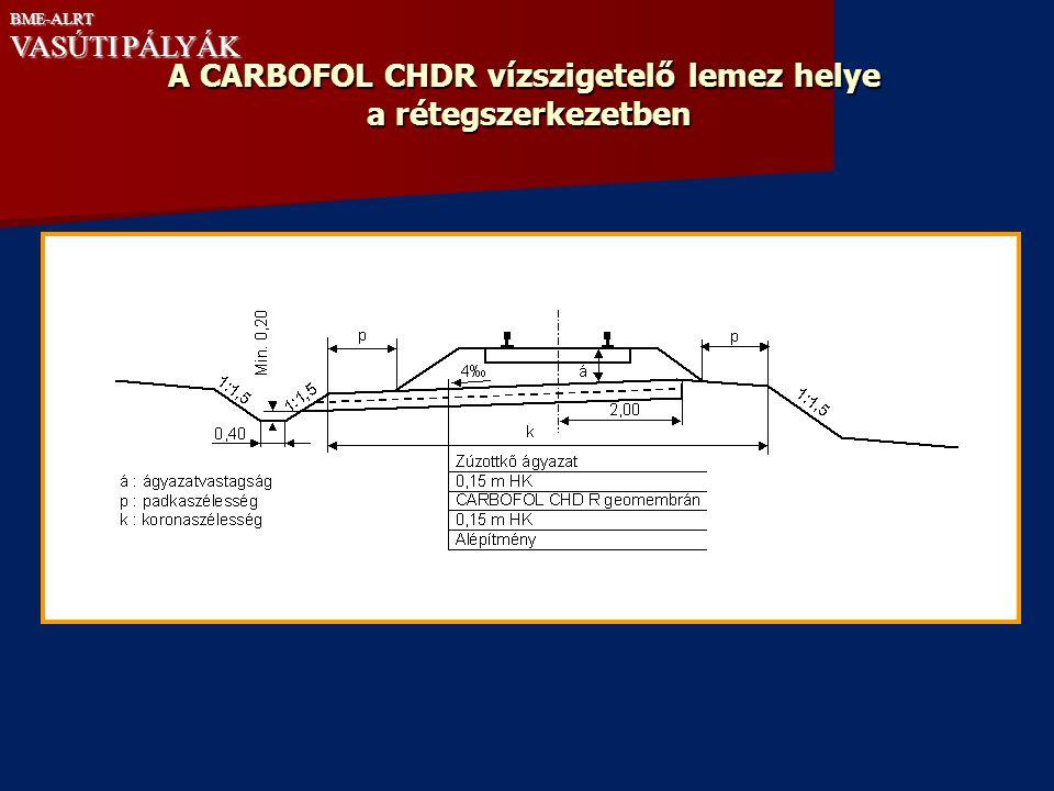 A CARBOFOL CHDR vízszigetelő lemez helye