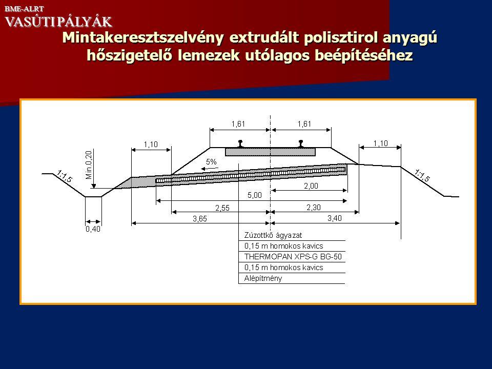 Mintakeresztszelvény extrudált polisztirol anyagú