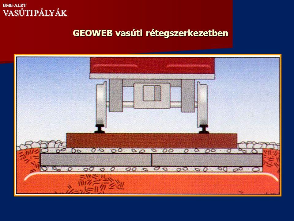 GEOWEB vasúti rétegszerkezetben