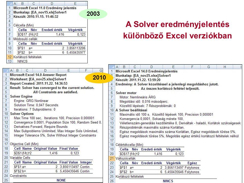 A Solver eredményjelentés különböző Excel verziókban