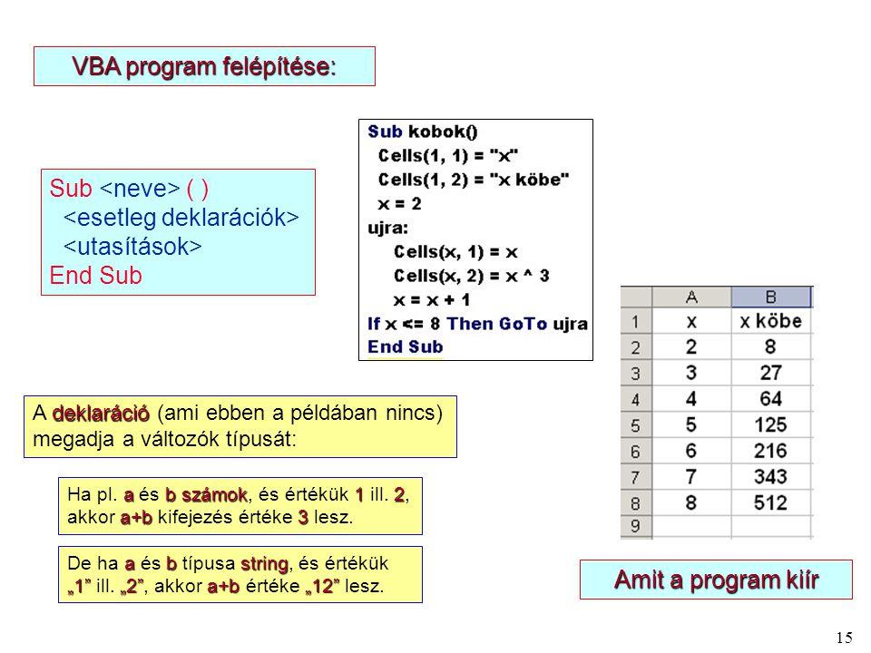 VBA program felépítése: