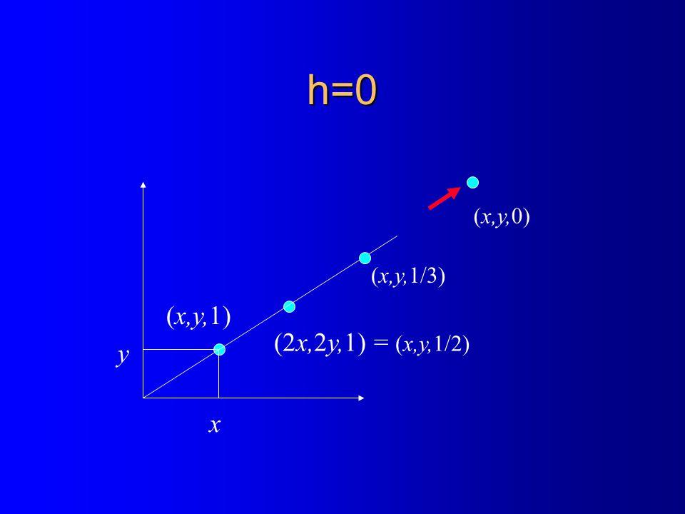 h=0 (x,y,0) (x,y,1/3) (x,y,1) (2x,2y,1) = (x,y,1/2) y x